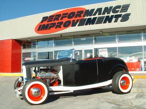 Performace Improvements